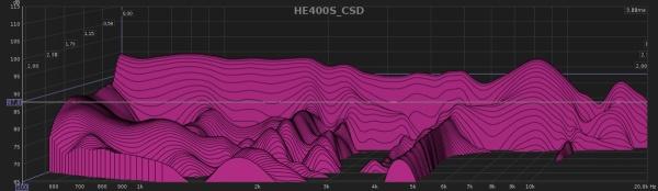 HE400S_CSD