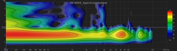 HE400S_Spectro