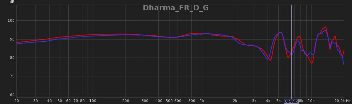 DHARMA_FR_D_G_AVG