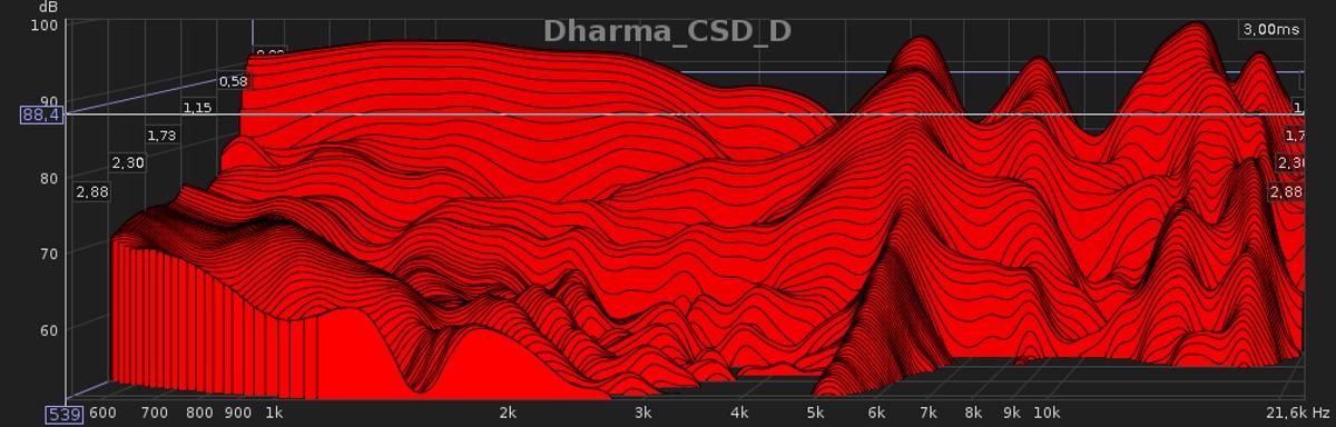 Dharma_CSD_D