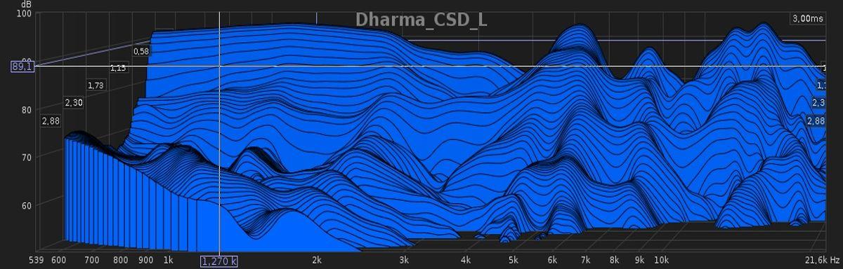 Dharma_CSD_L