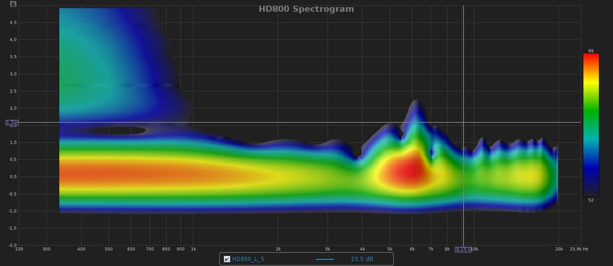 HD800 Spectrogram
