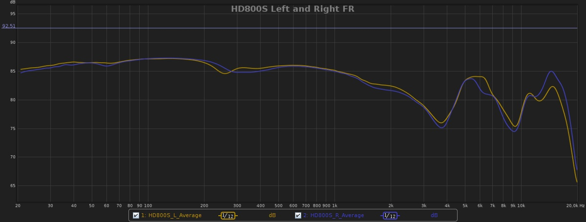 HD800S_FR_Left and Right