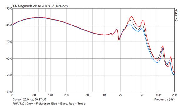 RHA T20 - 14